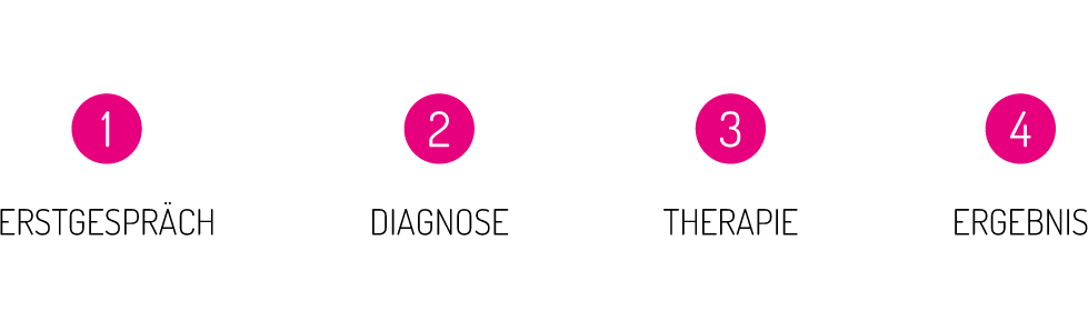 4phasen_kiwu